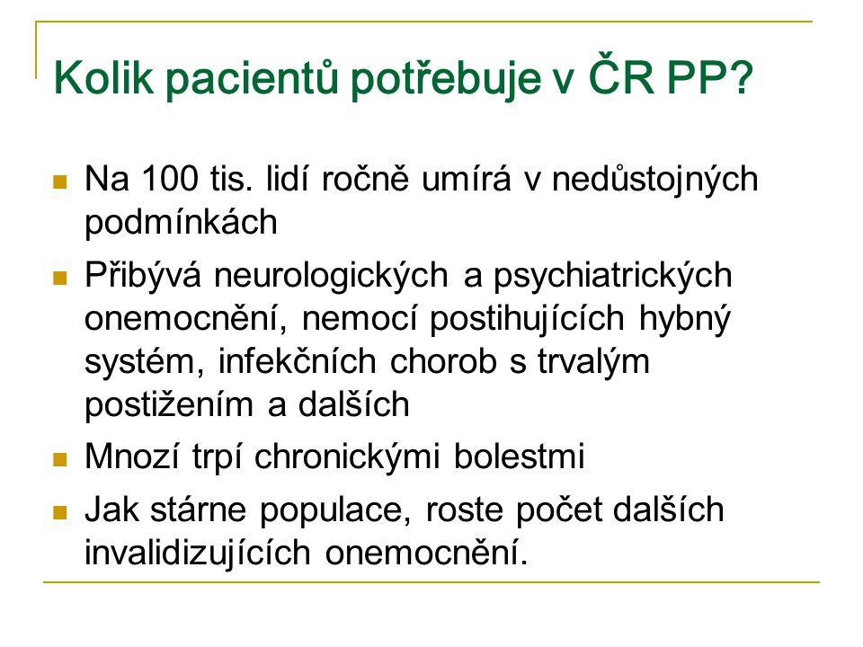 Kolik pacientů potřebuje v ČR PP?  Na 100 tis. lidí ročně umírá v nedůstojných podmínkách  Přibývá neurologických a psychiatrických onemocnění, nemo