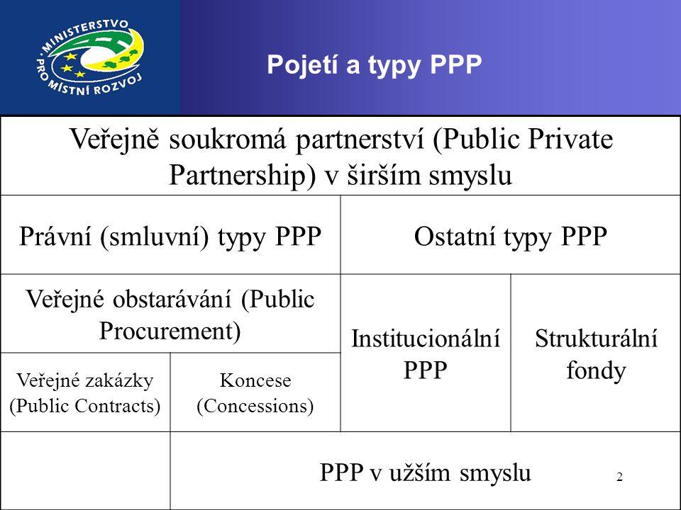 2 Pojetí a typy PPP Veřejně soukromá partnerství (Public Private Partnership) v širším smyslu Právní (smluvní) typy PPPOstatní typy PPP Veřejné obstar