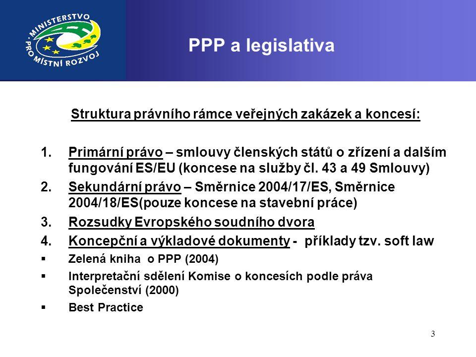 3 PPP a legislativa Struktura právního rámce veřejných zakázek a koncesí: 1.Primární právo – smlouvy členských států o zřízení a dalším fungování ES/E