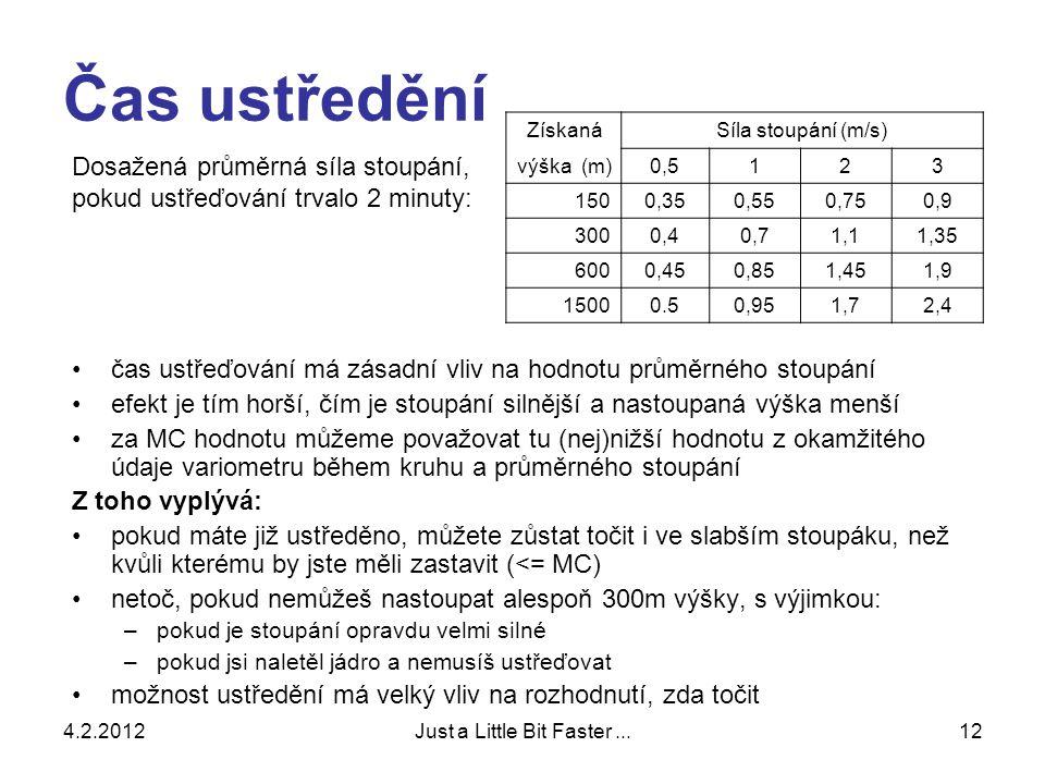 4.2.2012Just a Little Bit Faster...12 Čas ustředění •čas ustřeďování má zásadní vliv na hodnotu průměrného stoupání •efekt je tím horší, čím je stoupání silnější a nastoupaná výška menší •za MC hodnotu můžeme považovat tu (nej)nižší hodnotu z okamžitého údaje variometru během kruhu a průměrného stoupání Z toho vyplývá: •pokud máte již ustředěno, můžete zůstat točit i ve slabším stoupáku, než kvůli kterému by jste měli zastavit (<= MC) •netoč, pokud nemůžeš nastoupat alespoň 300m výšky, s výjimkou: –pokud je stoupání opravdu velmi silné –pokud jsi naletěl jádro a nemusíš ustřeďovat •možnost ustředění má velký vliv na rozhodnutí, zda točit ZískanáSíla stoupání (m/s) výška (m)0,5123 1500,350,550,750,9 3000,40,71,11,35 6000,450,851,451,9 15000.50.50,951,72,4 Dosažená průměrná síla stoupání, pokud ustřeďování trvalo 2 minuty: