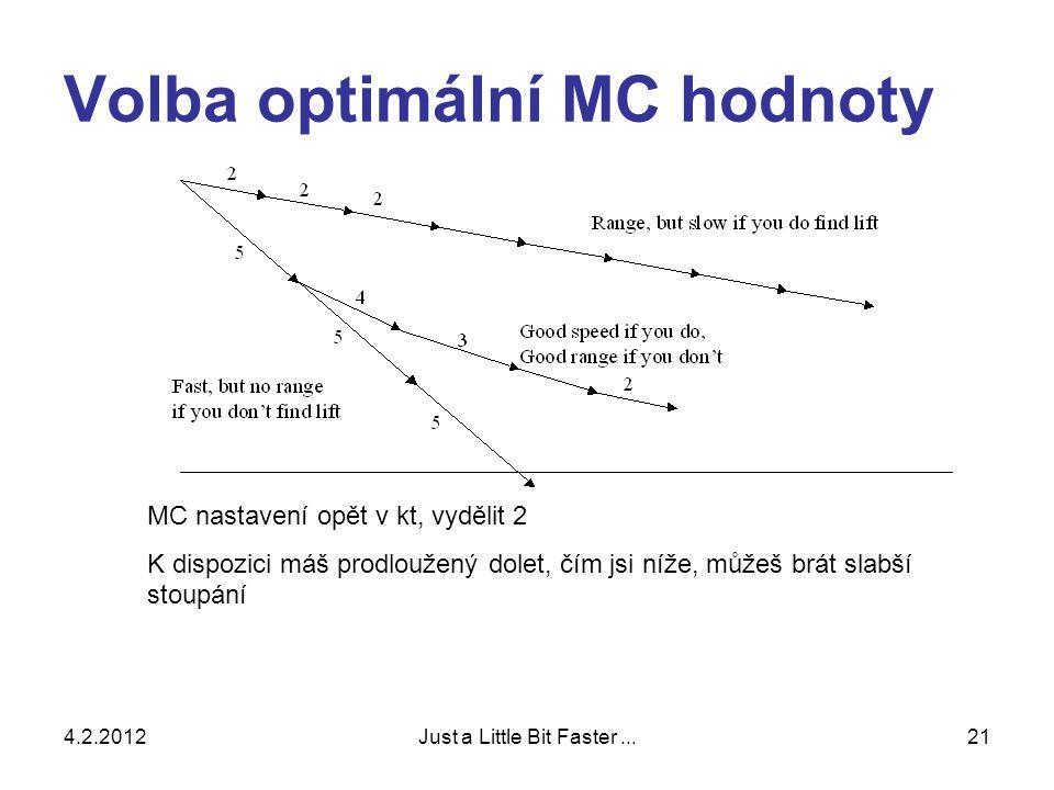 4.2.2012Just a Little Bit Faster...21 Volba optimální MC hodnoty MC nastavení opět v kt, vydělit 2 K dispozici máš prodloužený dolet, čím jsi níže, můžeš brát slabší stoupání