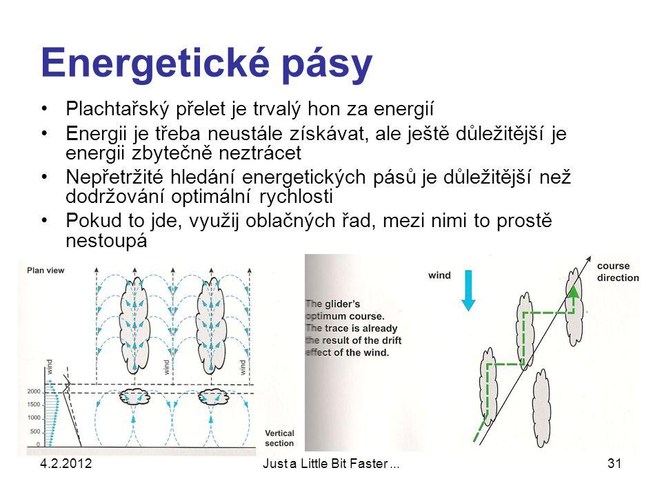 4.2.2012Just a Little Bit Faster...31 Energetické pásy •Plachtařský přelet je trvalý hon za energií •Energii je třeba neustále získávat, ale ještě důležitější je energii zbytečně neztrácet •Nepřetržité hledání energetických pásů je důležitější než dodržování optimální rychlosti •Pokud to jde, využij oblačných řad, mezi nimi to prostě nestoupá