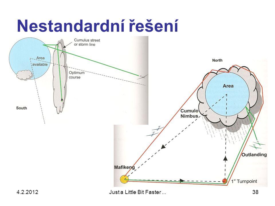 4.2.2012Just a Little Bit Faster...38 Nestandardní řešení