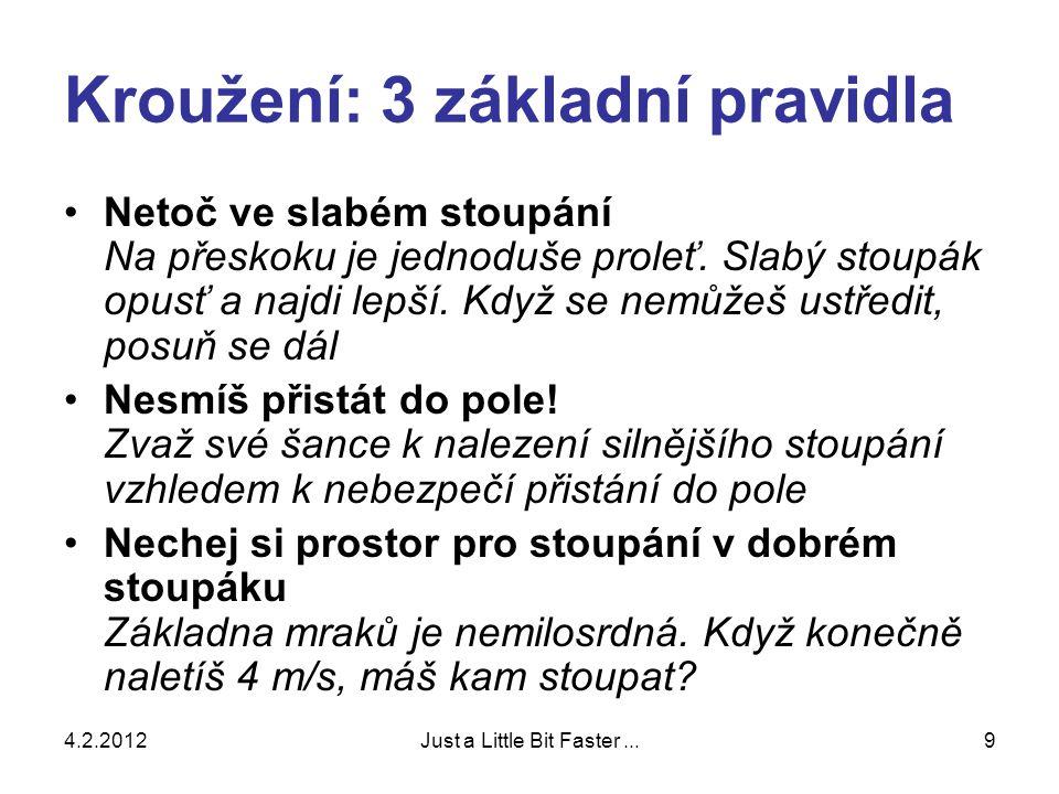4.2.2012Just a Little Bit Faster...9 Kroužení: 3 základní pravidla •Netoč ve slabém stoupání Na přeskoku je jednoduše proleť.