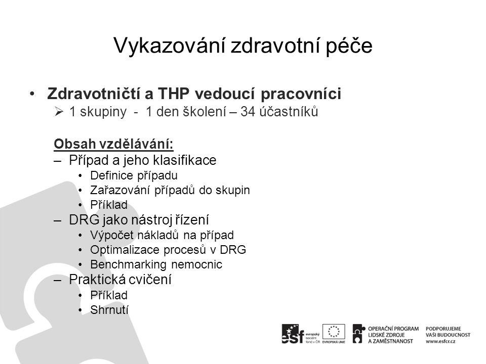 •Zdravotničtí a THP vedoucí pracovníci  1 skupiny - 1 den školení – 34 účastníků Obsah vzdělávání: –Případ a jeho klasifikace •Definice případu •Zařa