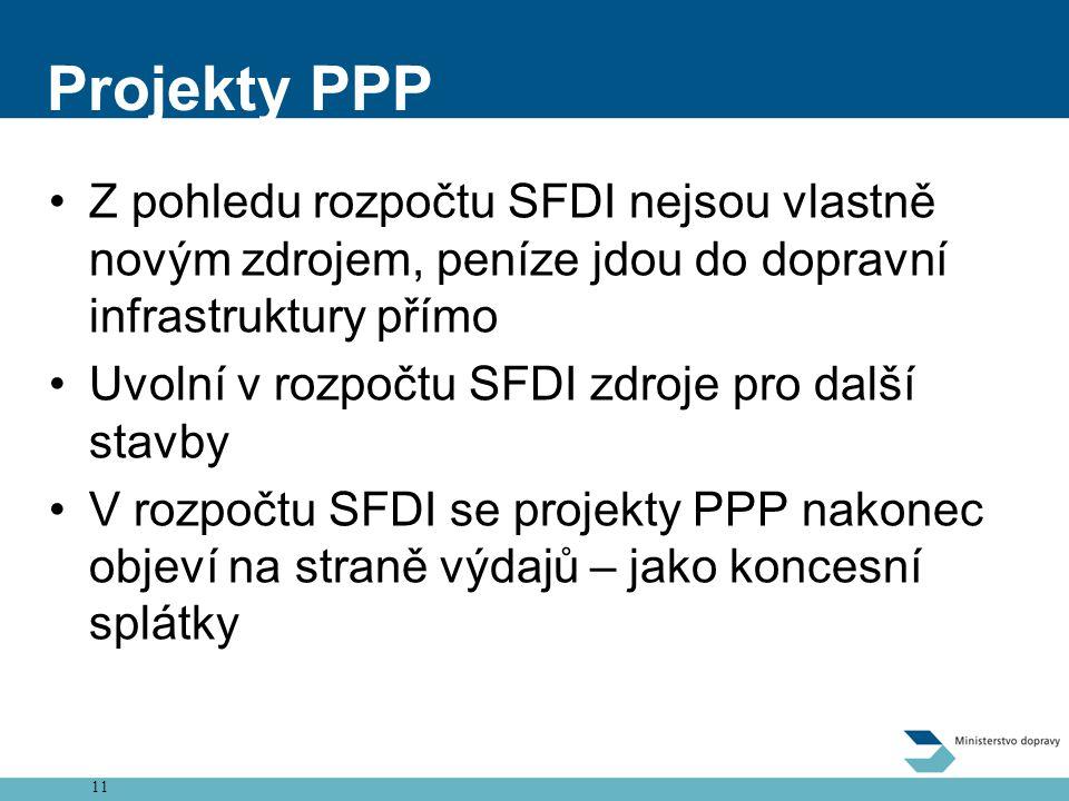 11 Projekty PPP •Z pohledu rozpočtu SFDI nejsou vlastně novým zdrojem, peníze jdou do dopravní infrastruktury přímo •Uvolní v rozpočtu SFDI zdroje pro další stavby •V rozpočtu SFDI se projekty PPP nakonec objeví na straně výdajů – jako koncesní splátky