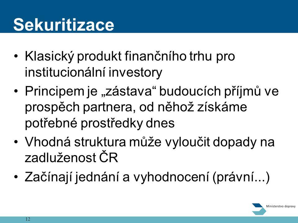 """12 Sekuritizace •Klasický produkt finančního trhu pro institucionální investory •Principem je """"zástava budoucích příjmů ve prospěch partnera, od něhož získáme potřebné prostředky dnes •Vhodná struktura může vyloučit dopady na zadluženost ČR •Začínají jednání a vyhodnocení (právní...)"""