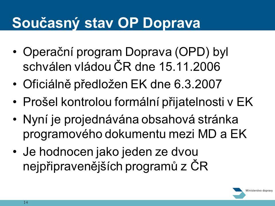 14 Současný stav OP Doprava •Operační program Doprava (OPD) byl schválen vládou ČR dne 15.11.2006 •Oficiálně předložen EK dne 6.3.2007 •Prošel kontrolou formální přijatelnosti v EK •Nyní je projednávána obsahová stránka programového dokumentu mezi MD a EK •Je hodnocen jako jeden ze dvou nejpřipravenějších programů z ČR