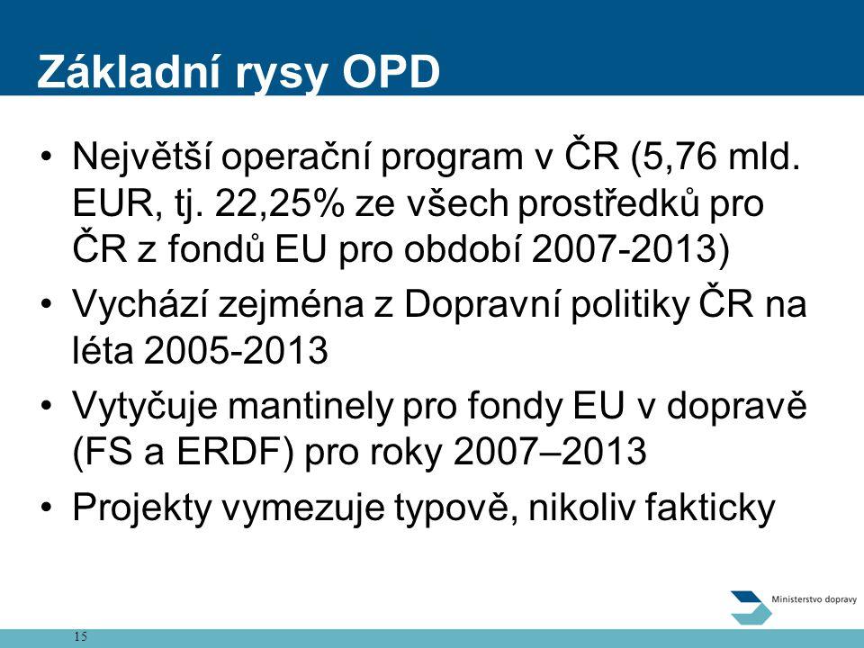 15 Základní rysy OPD •Největší operační program v ČR (5,76 mld.