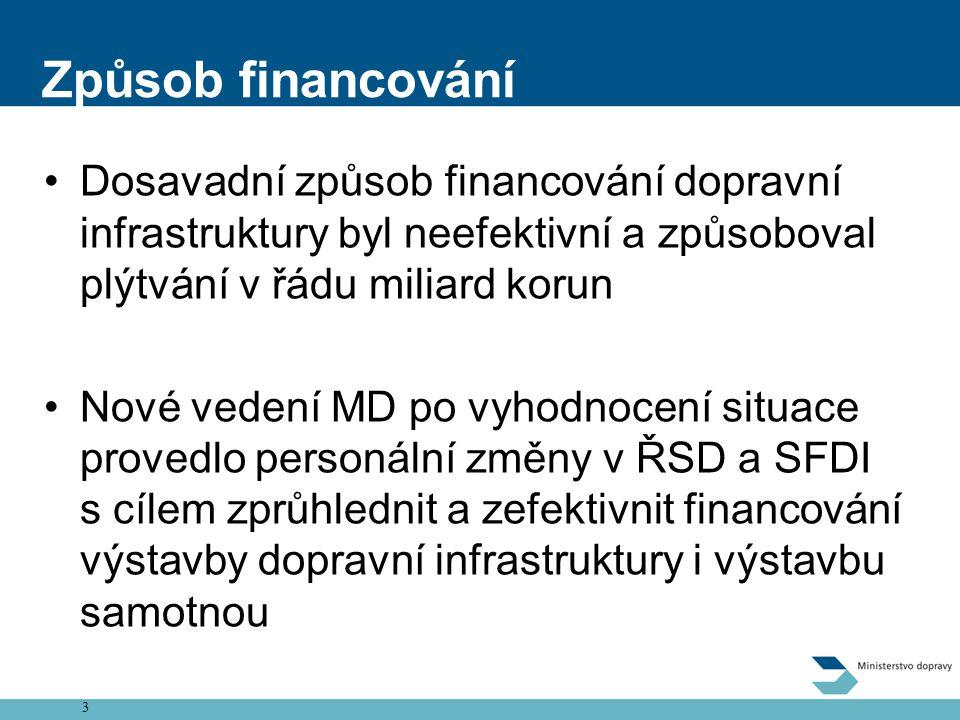 3 Způsob financování •Dosavadní způsob financování dopravní infrastruktury byl neefektivní a způsoboval plýtvání v řádu miliard korun •Nové vedení MD po vyhodnocení situace provedlo personální změny v ŘSD a SFDI s cílem zprůhlednit a zefektivnit financování výstavby dopravní infrastruktury i výstavbu samotnou