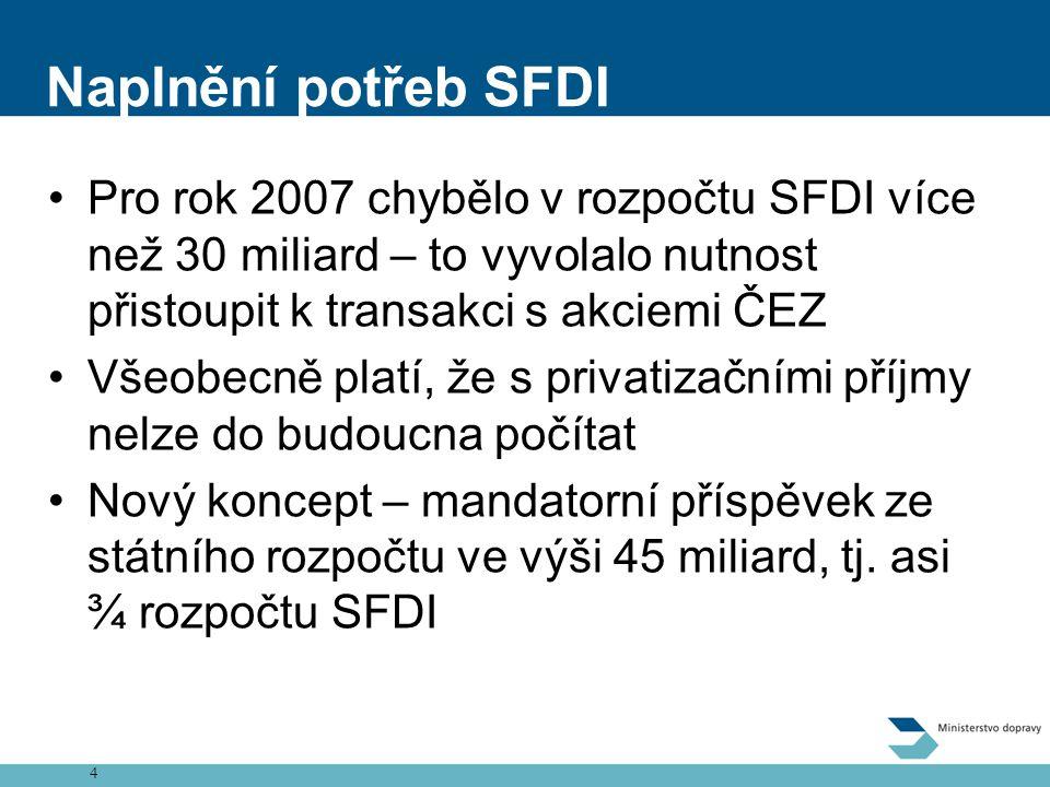 4 Naplnění potřeb SFDI •Pro rok 2007 chybělo v rozpočtu SFDI více než 30 miliard – to vyvolalo nutnost přistoupit k transakci s akciemi ČEZ •Všeobecně platí, že s privatizačními příjmy nelze do budoucna počítat •Nový koncept – mandatorní příspěvek ze státního rozpočtu ve výši 45 miliard, tj.