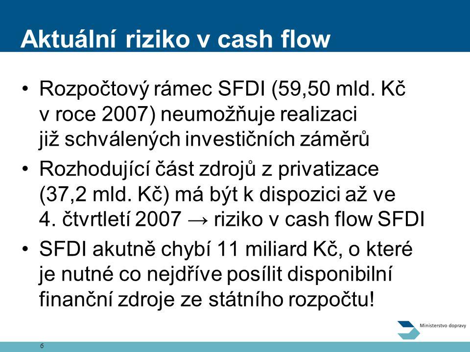 6 Aktuální riziko v cash flow •Rozpočtový rámec SFDI (59,50 mld.