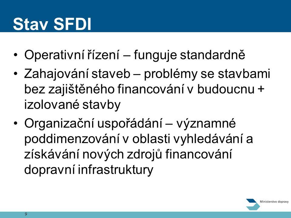 9 Stav SFDI •Operativní řízení – funguje standardně •Zahajování staveb – problémy se stavbami bez zajištěného financování v budoucnu + izolované stavby •Organizační uspořádání – významné poddimenzování v oblasti vyhledávání a získávání nových zdrojů financování dopravní infrastruktury