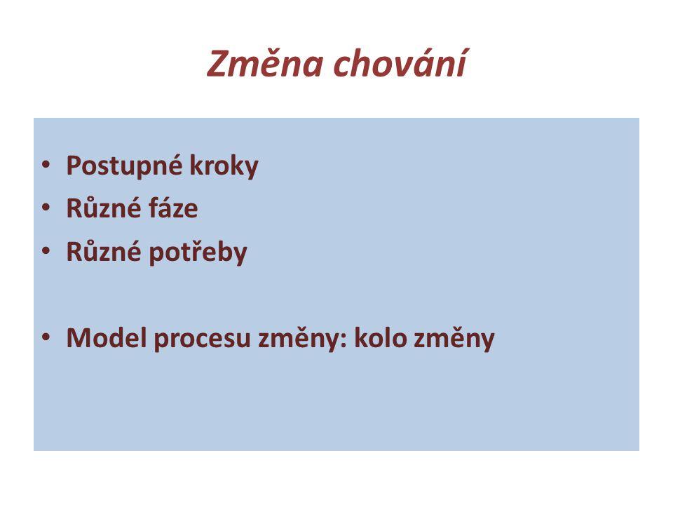 Změna chování • Postupné kroky • Různé fáze • Různé potřeby • Model procesu změny: kolo změny