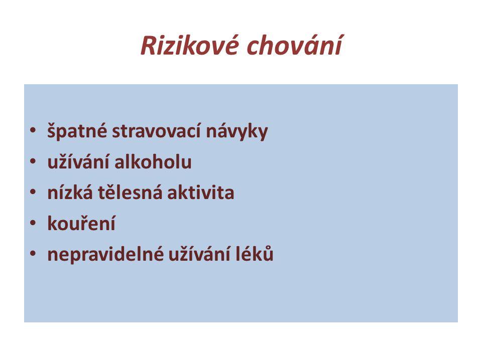 Rizikové chování • špatné stravovací návyky • užívání alkoholu • nízká tělesná aktivita • kouření • nepravidelné užívání léků