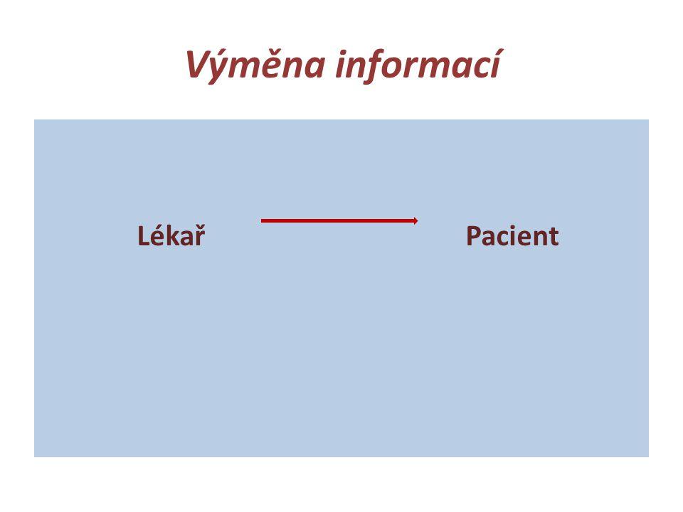 Výměna informací LékařPacient