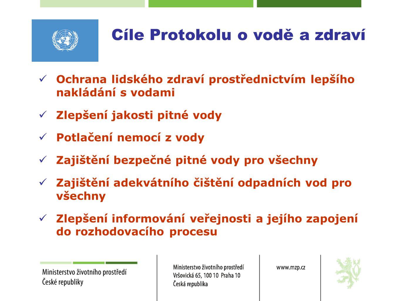 Cíle Protokolu o vodě a zdraví  Ochrana lidského zdraví prostřednictvím lepšího nakládání s vodami  Zlepšení jakosti pitné vody  Potlačení nemocí z