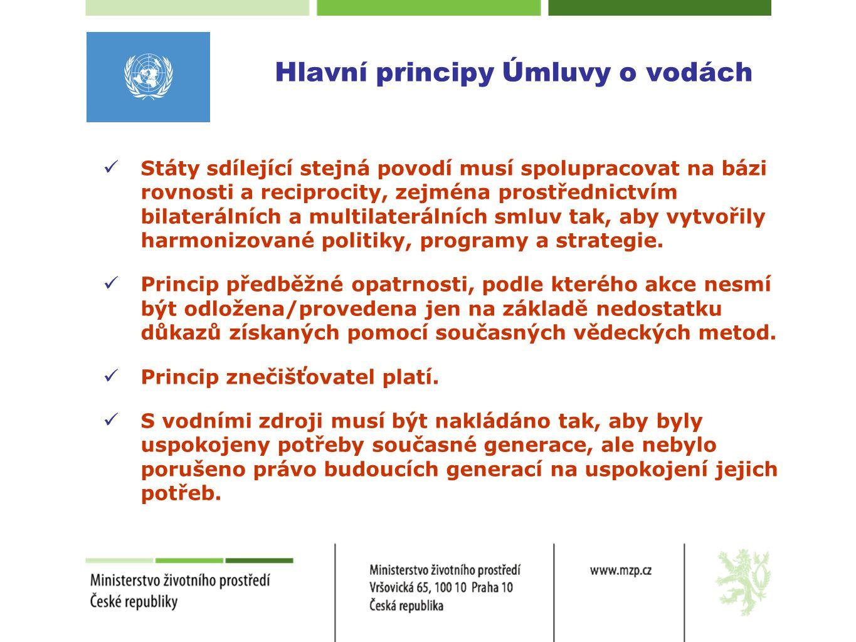 Protokol o vodě a zdraví k Úmluvě o vodách  Ratifikován ČR v r.