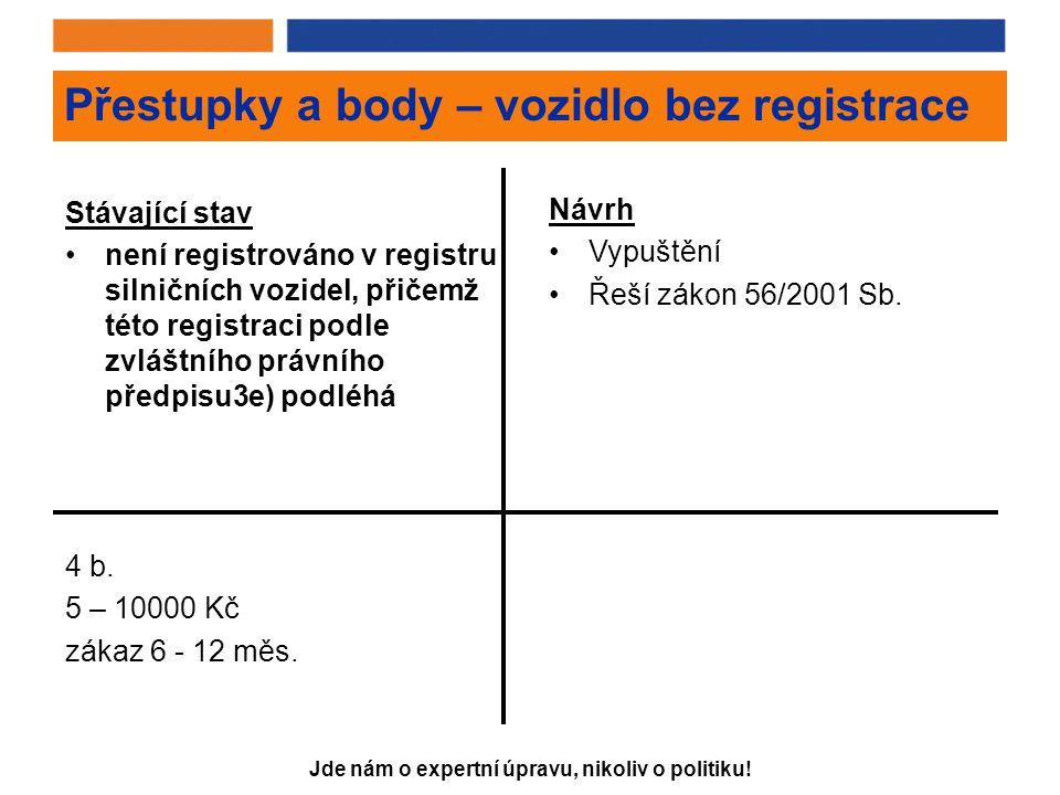 Jde nám o expertní úpravu, nikoliv o politiku! Přestupky a body – vozidlo bez registrace Stávající stav •není registrováno v registru silničních vozid