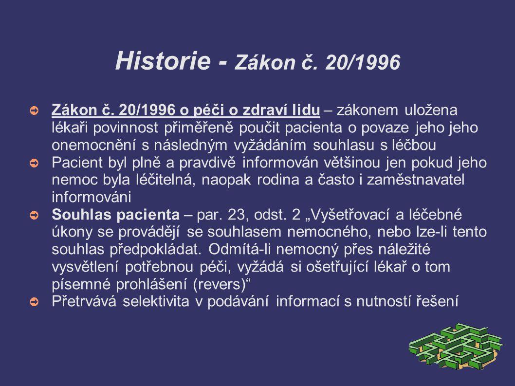 Historie - Zákon č. 20/1996 ➲ Zákon č. 20/1996 o péči o zdraví lidu – zákonem uložena lékaři povinnost přiměřeně poučit pacienta o povaze jeho jeho on