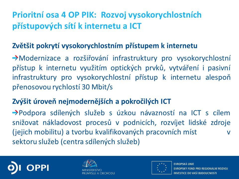 Ing. Martin Kocourek ministr průmyslu a obchodu ZPĚT NA VRCHOL – INSTITUCE, INOVACE A INFRASTRUKTURA Zvětšit pokrytí vysokorychlostním přístupem k int