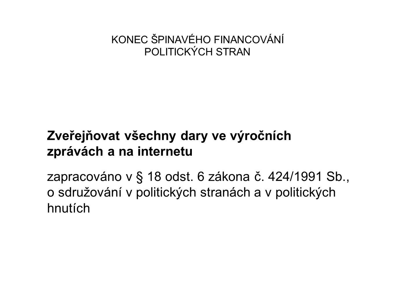 KONEC ŠPINAVÉHO FINANCOVÁNÍ POLITICKÝCH STRAN Zveřejňovat všechny dary ve výročních zprávách a na internetu zapracováno v § 18 odst. 6 zákona č. 424/1