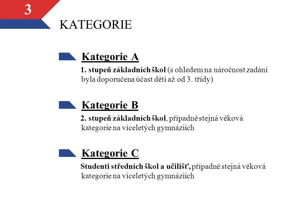 3 KATEGORIE Kategorie A 1.