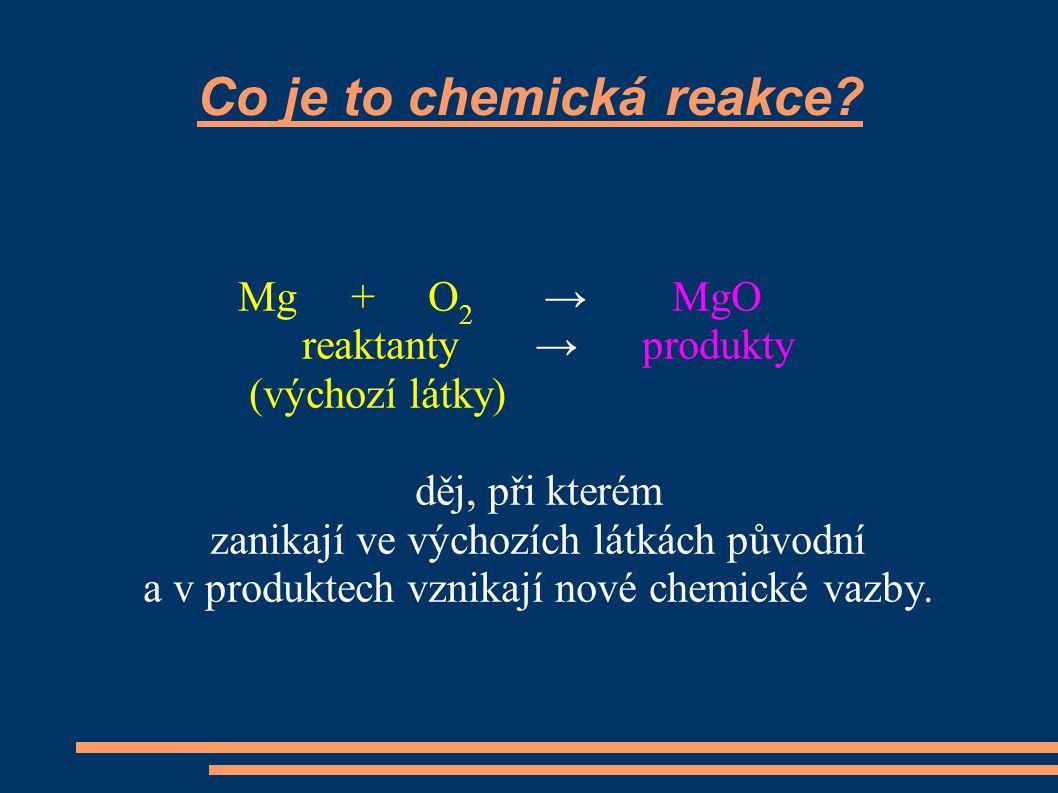 Co je to chemická reakce? Mg + O 2 → MgO reaktanty → produkty (výchozí látky) děj, při kterém zanikají ve výchozích látkách původní a v produktech vzn