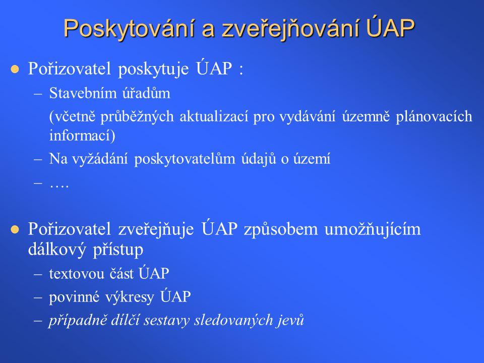 Poskytování a zveřejňování ÚAP  Pořizovatel poskytuje ÚAP : –Stavebním úřadům (včetně průběžných aktualizací pro vydávání územně plánovacích informac
