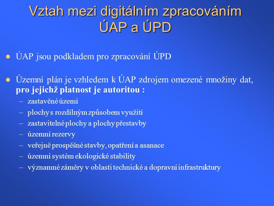 Vztah mezi digitálním zpracováním ÚAP a ÚPD  ÚAP jsou podkladem pro zpracování ÚPD  Územní plán je vzhledem k ÚAP zdrojem omezené množiny dat, pro j