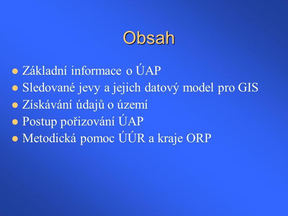 Obsah  Základní informace o ÚAP  Sledované jevy a jejich datový model pro GIS  Získávání údajů o území  Postup pořizování ÚAP  Metodická pomoc ÚÚ