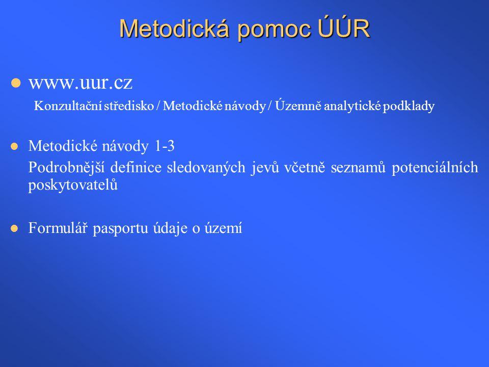 Metodická pomoc ÚÚR  www.uur.cz Konzultační středisko / Metodické návody / Územně analytické podklady  Metodické návody 1-3 Podrobnější definice sle