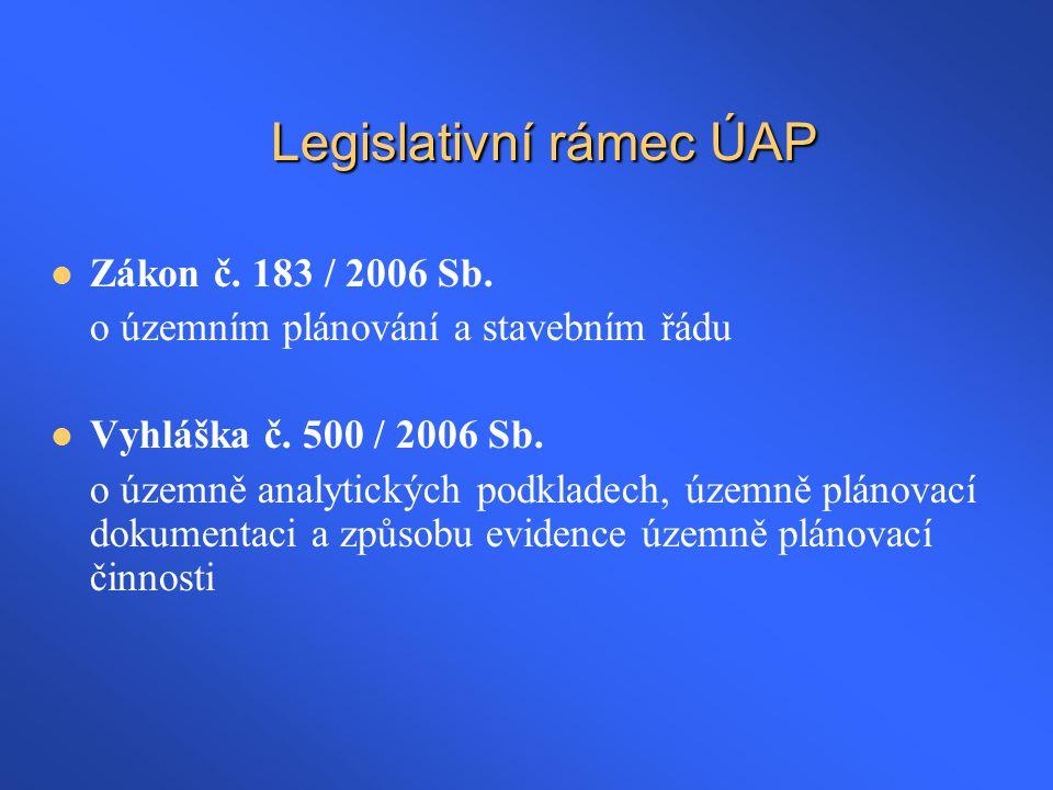 Legislativní rámec ÚAP  Zákon č. 183 / 2006 Sb. o územním plánování a stavebním řádu  Vyhláška č. 500 / 2006 Sb. o územně analytických podkladech, ú