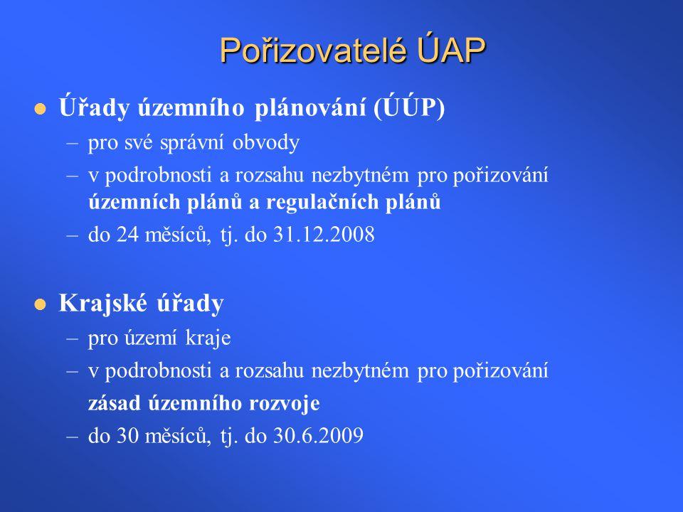 Pořizovatelé ÚAP  Úřady územního plánování (ÚÚP) –pro své správní obvody –v podrobnosti a rozsahu nezbytném pro pořizování územních plánů a regulační