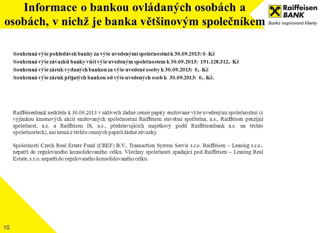 10 Raiffeisenbank nedržela k 30.09.2013 v aktivech žádné cenné papíry emitované výše uvedenými společnostmi (s výjimkou kmenových akcií emitovaných sp