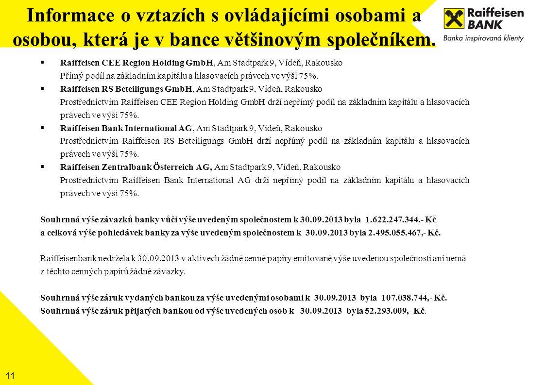 11  Raiffeisen CEE Region Holding GmbH, Am Stadtpark 9, Vídeň, Rakousko Přímý podíl na základním kapitálu a hlasovacích právech ve výši 75%.  Raiffe