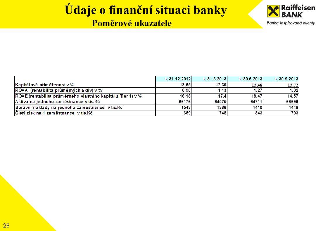 Údaje o finanční situaci banky Poměrové ukazatele 26