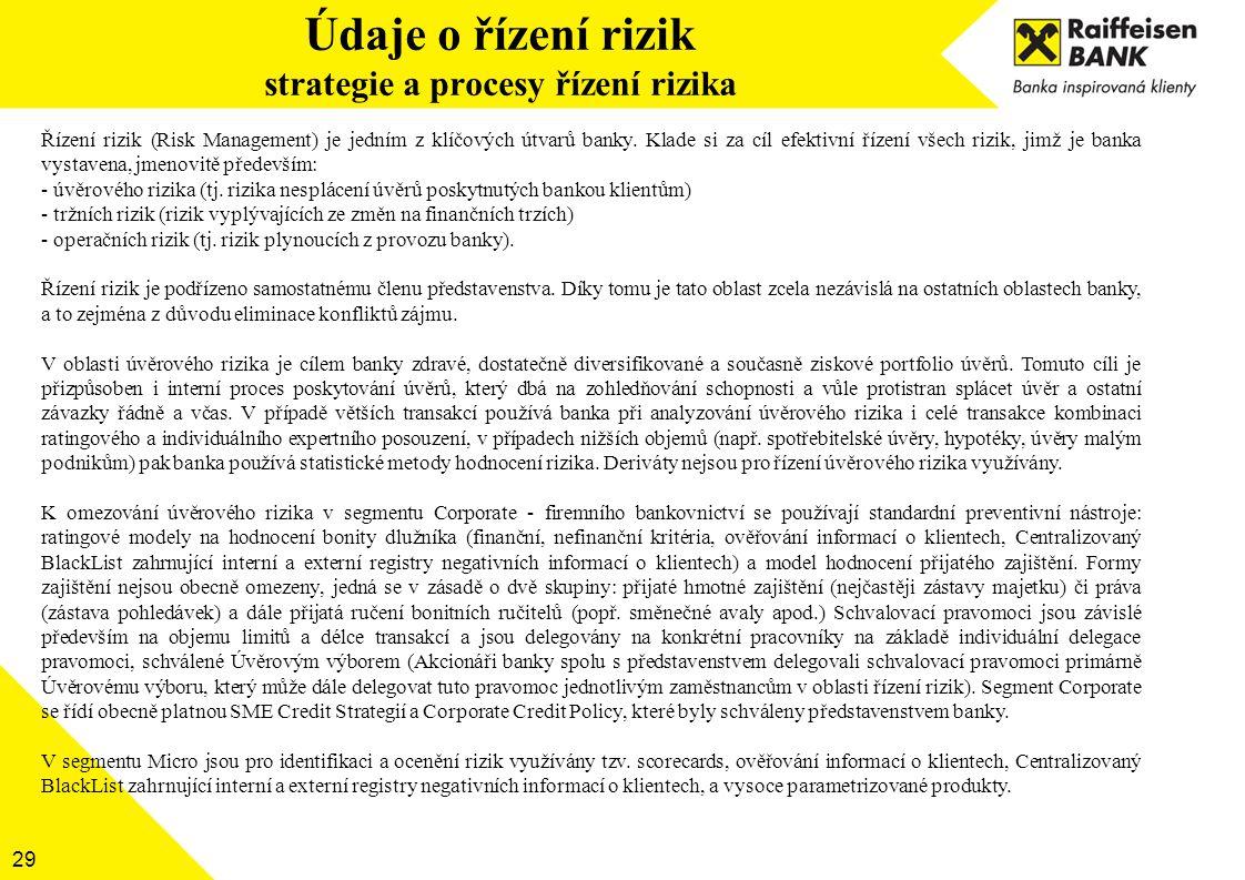 29 Řízení rizik (Risk Management) je jedním z klíčových útvarů banky. Klade si za cíl efektivní řízení všech rizik, jimž je banka vystavena, jmenovitě
