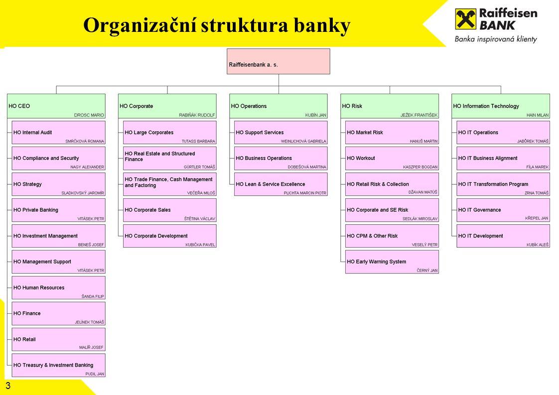3 Organizační struktura banky