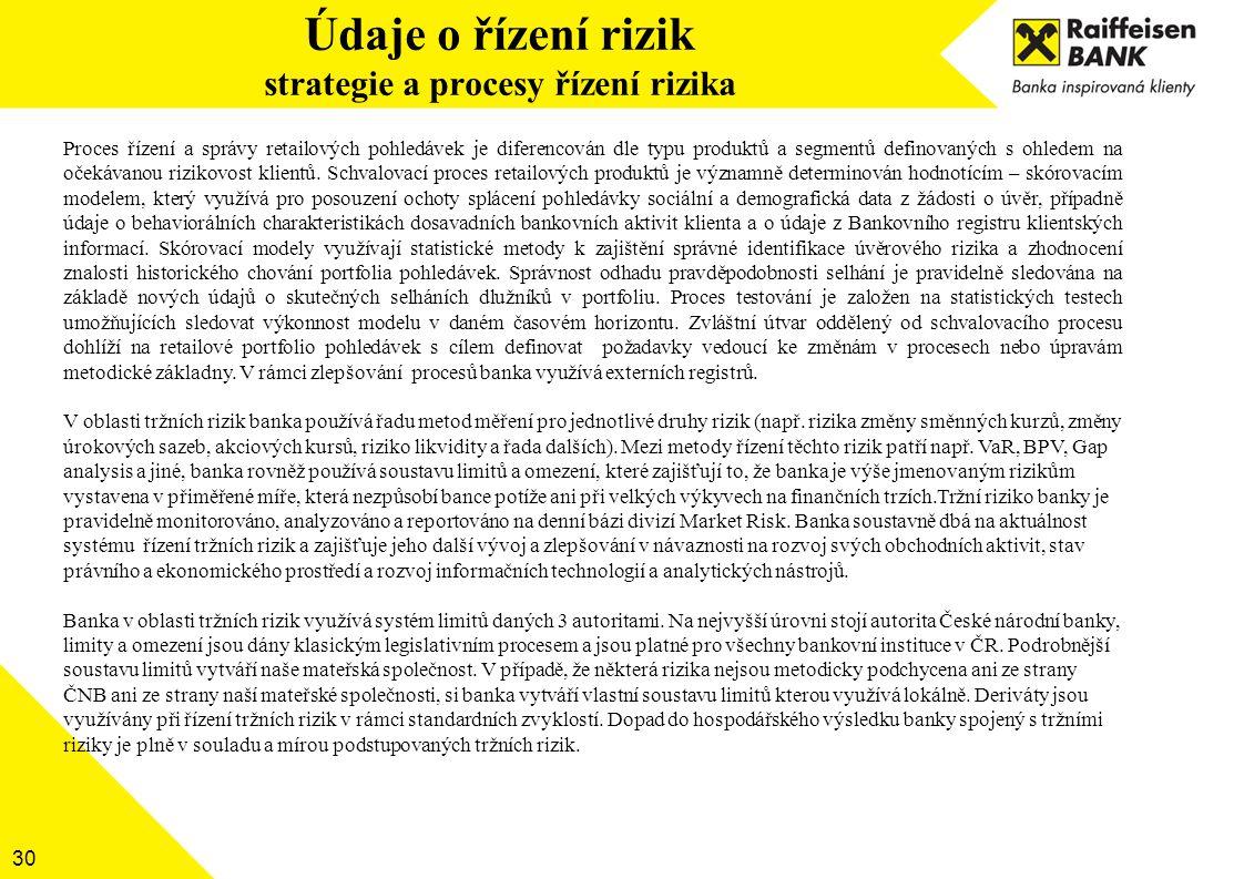 30 Údaje o řízení rizik strategie a procesy řízení rizika Proces řízení a správy retailových pohledávek je diferencován dle typu produktů a segmentů d