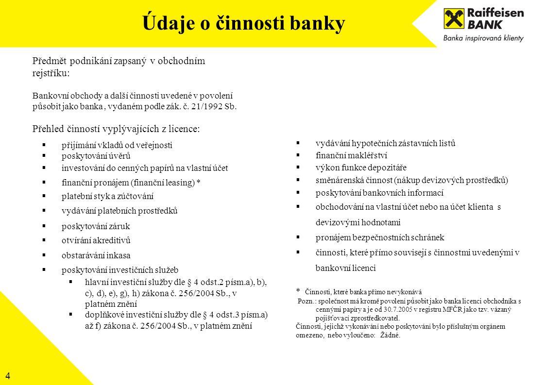 Údaje o činnosti banky  přijímání vkladů od veřejnosti  poskytování úvěrů  investování do cenných papírů na vlastní účet  finanční pronájem (finan