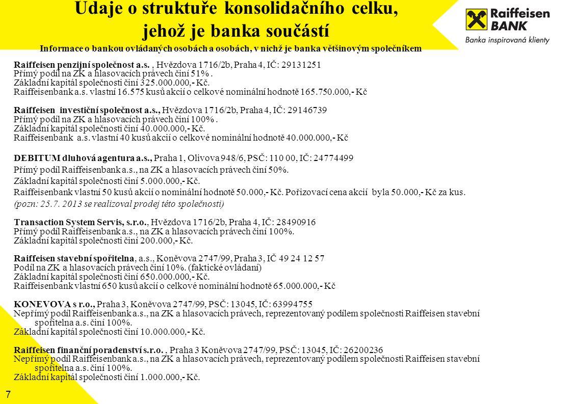 Údaje o struktuře konsolidačního celku, jehož je banka součástí Informace o bankou ovládaných osobách a osobách, v nichž je banka většinovým společník