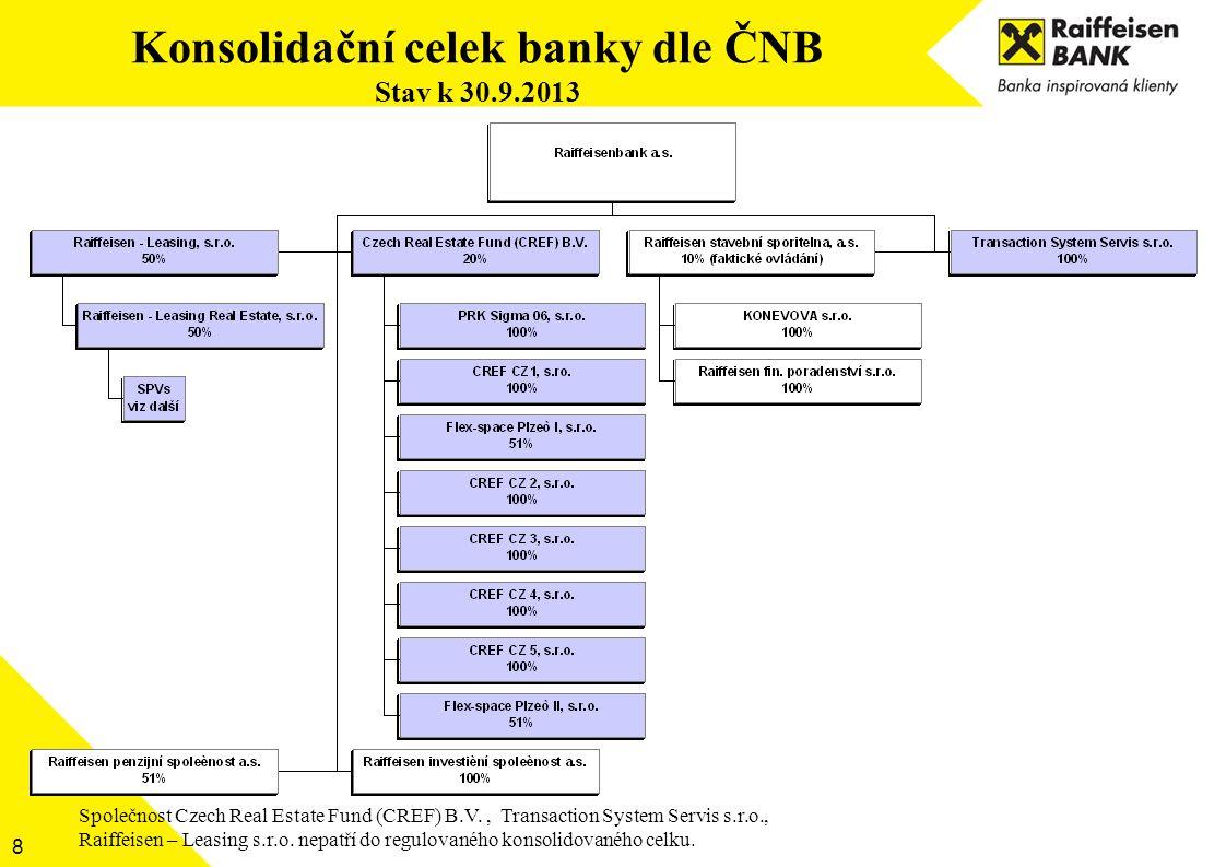 8 Společnost Czech Real Estate Fund (CREF) B.V., Transaction System Servis s.r.o., Raiffeisen – Leasing s.r.o. nepatří do regulovaného konsolidovaného