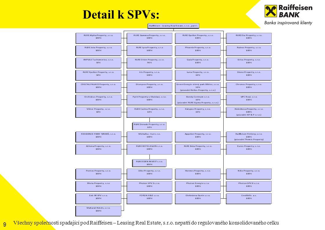 Detail k SPVs: 9 Všechny společnosti spadající pod Raiffeisen – Leasing Real Estate, s.r.o. nepatří do regulovaného konsolidovaného celku