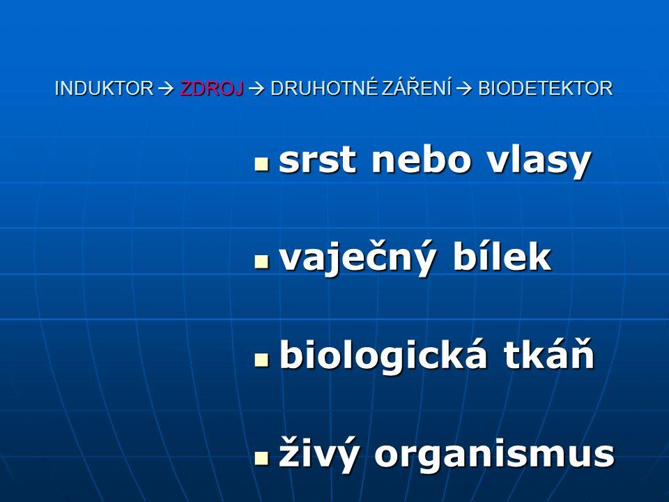 INDUKTOR  ZDROJ  DRUHOTNÉ ZÁŘENÍ  BIODETEKTOR  srst nebo vlasy  vaječný bílek  biologická tkáň  živý organismus