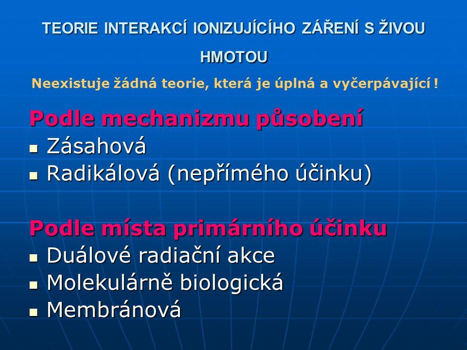 Antioxidační látky 1.