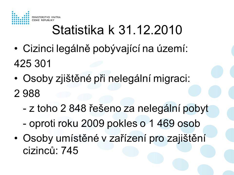 Statistika k 31.12.2010 •Cizinci legálně pobývající na území: 425 301 •Osoby zjištěné při nelegální migraci: 2 988 - z toho 2 848 řešeno za nelegální pobyt - oproti roku 2009 pokles o 1 469 osob •Osoby umístěné v zařízení pro zajištění cizinců:745
