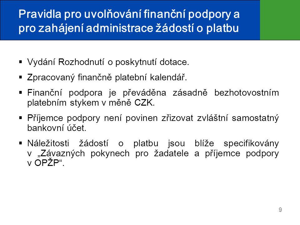10 Pravidla pro uvolňování finanční podpory a pro zahájení administrace žádostí o platbu Realizace plateb příjemcům podpory bude probíhat s výjimkou tzv.