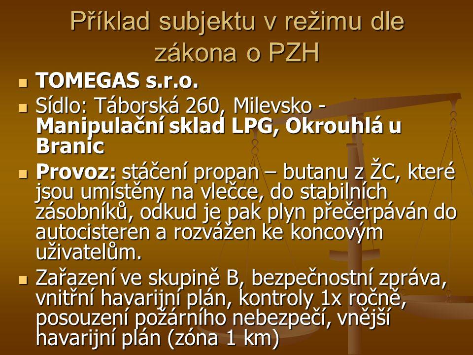 Příklad subjektu v režimu dle zákona o PZH  TOMEGAS s.r.o.  Sídlo: Táborská 260, Milevsko - Manipulační sklad LPG, Okrouhlá u Branic  Provoz: stáče