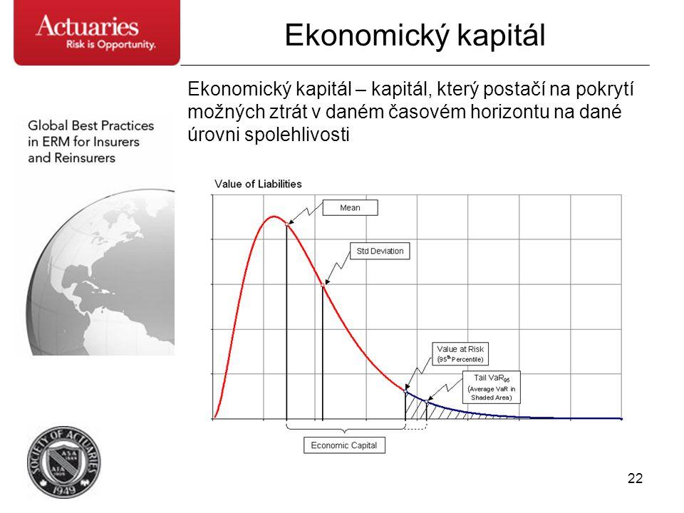 22 Ekonomický kapitál Ekonomický kapitál – kapitál, který postačí na pokrytí možných ztrát v daném časovém horizontu na dané úrovni spolehlivosti